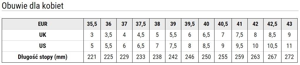 Jack Wolfskin Obuwie Damskie Tabela Rozmiarow Najwiekszy Wybor Najlepsze Ceny Sportowy Sklep Internetowy Olimpiasport Pl Rowery Narty Rowery Cube Rowery Kross Rowery Kellys E Rowery Fjord Nansen Namioty Spiwory Plecaki Rowery 2019 Rowery