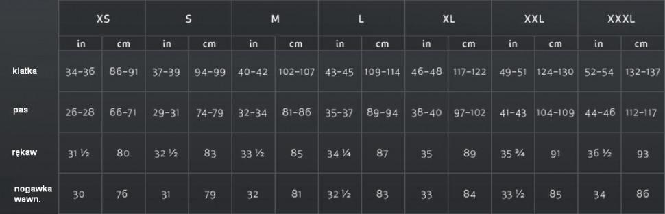 5e7a9de310b2e Spyder - Odzież Męska - Tabela rozmiarów - Sportowy Sklep Internetowy -  OlimpiaSport.pl - rowery,narty,rowery cube,rowery kross,rowery  kellys,e-rowery,fjord ...