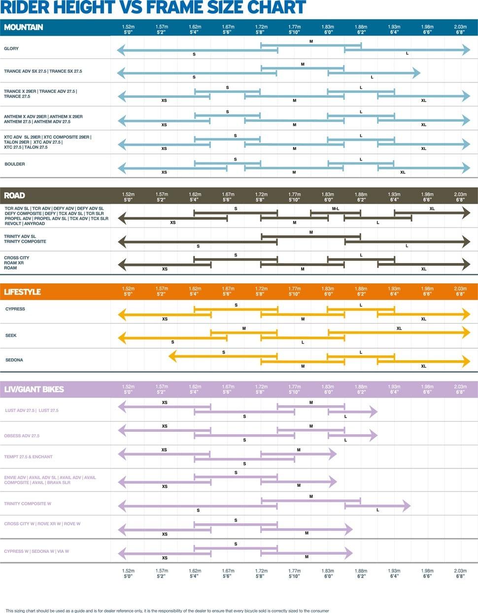 770a15c012b13 Giant - Rowery 2015 - Dobór wielkości ramy - Tabela rozmiarów - Sportowy Sklep  Internetowy - OlimpiaSport.pl - rowery,narty,rowery cube,rowery  kross,rowery ...